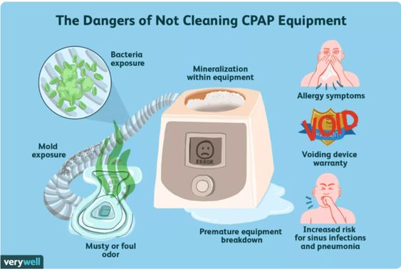 Why Clean Your CPAP Machine