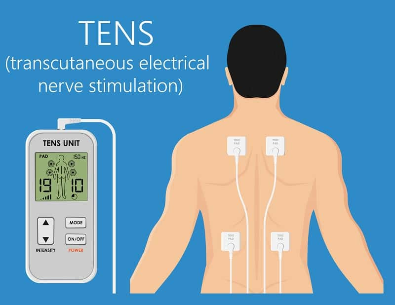 Best Tens Machines for Sciatica example